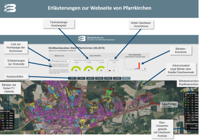 tl_files/images/erlaeuterungenzurwebsite.png